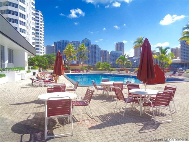 905 Brickell Bay Drive, Miami, FL 33131, Four Ambassadors #1408, Brickell, Miami A10544123 image #4